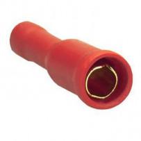 SinusLive RH 1,5 tilbehør-kabelsko