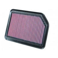 K&N filter 33-2361