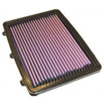 K&N filter 33-2748
